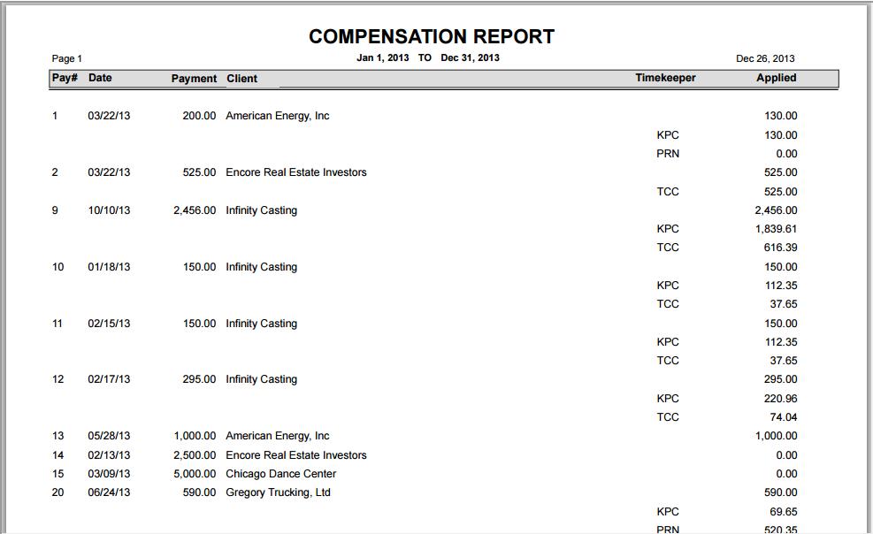 PDF-compensation-report